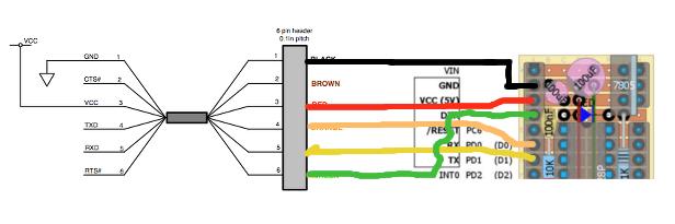 Program Yabbas (AtMega328p) Over FTDI cable - disk91 com