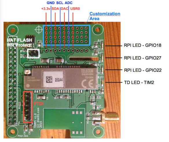 SigFox RPI shield overview