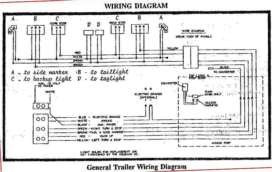 Wiring diagram for palomino truck camper