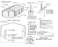 Wiring Diagram From House To Shed Shed Tools Wiring