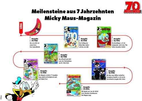 Meilensteine aus 7 Jahrzenten Micky Maus Magazin