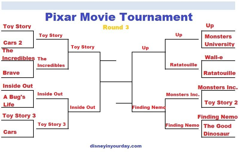 pixar tournament round 3