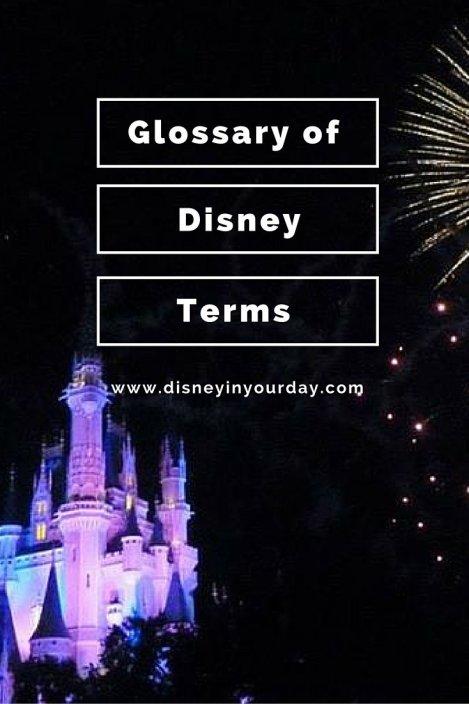 Glossary of