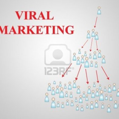 6814740-marketing-viral-demonstration-graphique-graphique-de-la-puissance-web-2-0-peut-se-propager-par-le-bi