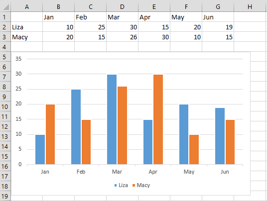 Excel Post Api