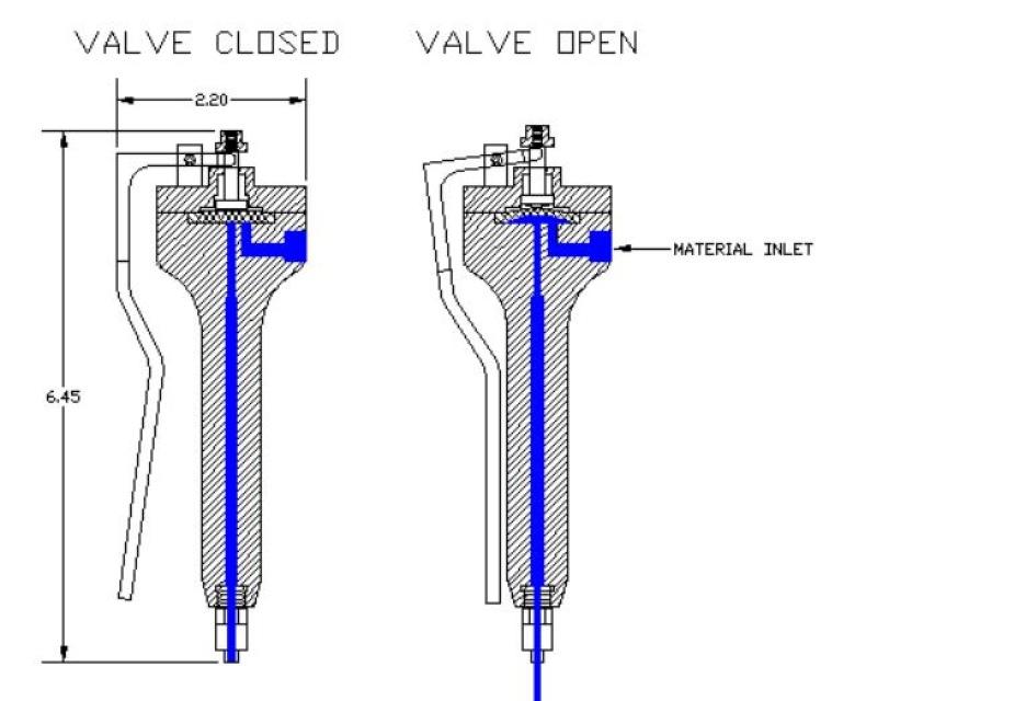 7020000 = Manual Diaphragm Valve ONLY