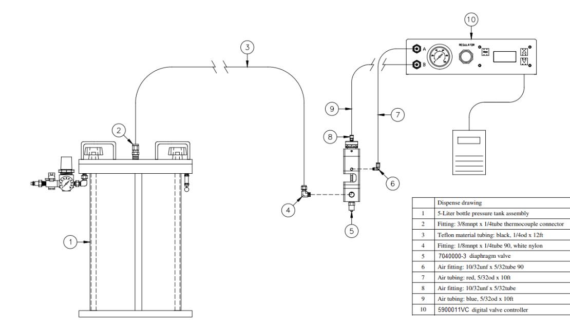 7040000-3-5LPKG = 5 Liter Auto Diaphragm Valve Dispense