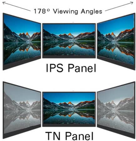 Gamers Discussion Hub ips-monitor-vs-tn-435x450 IPS vs TN vs VA: Best Panel For Gamers