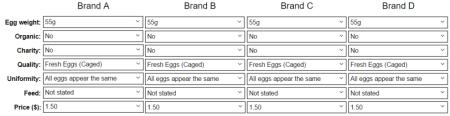 Choice model simulation inputs