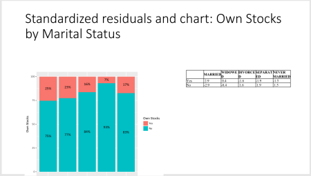 Chart created in PowerPoint using R