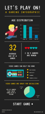 Interactive infographic example