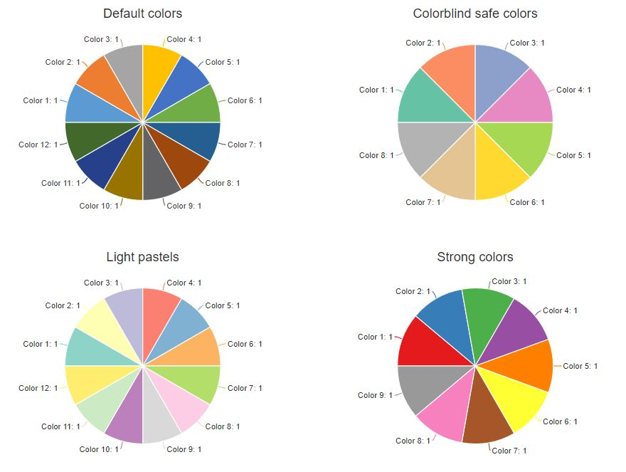 color combinations for diagram 240v light switch wiring australia choosing palettes in displayr