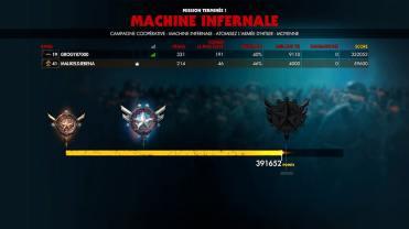 Test Zombie Army 4 Dead War score mission terminée