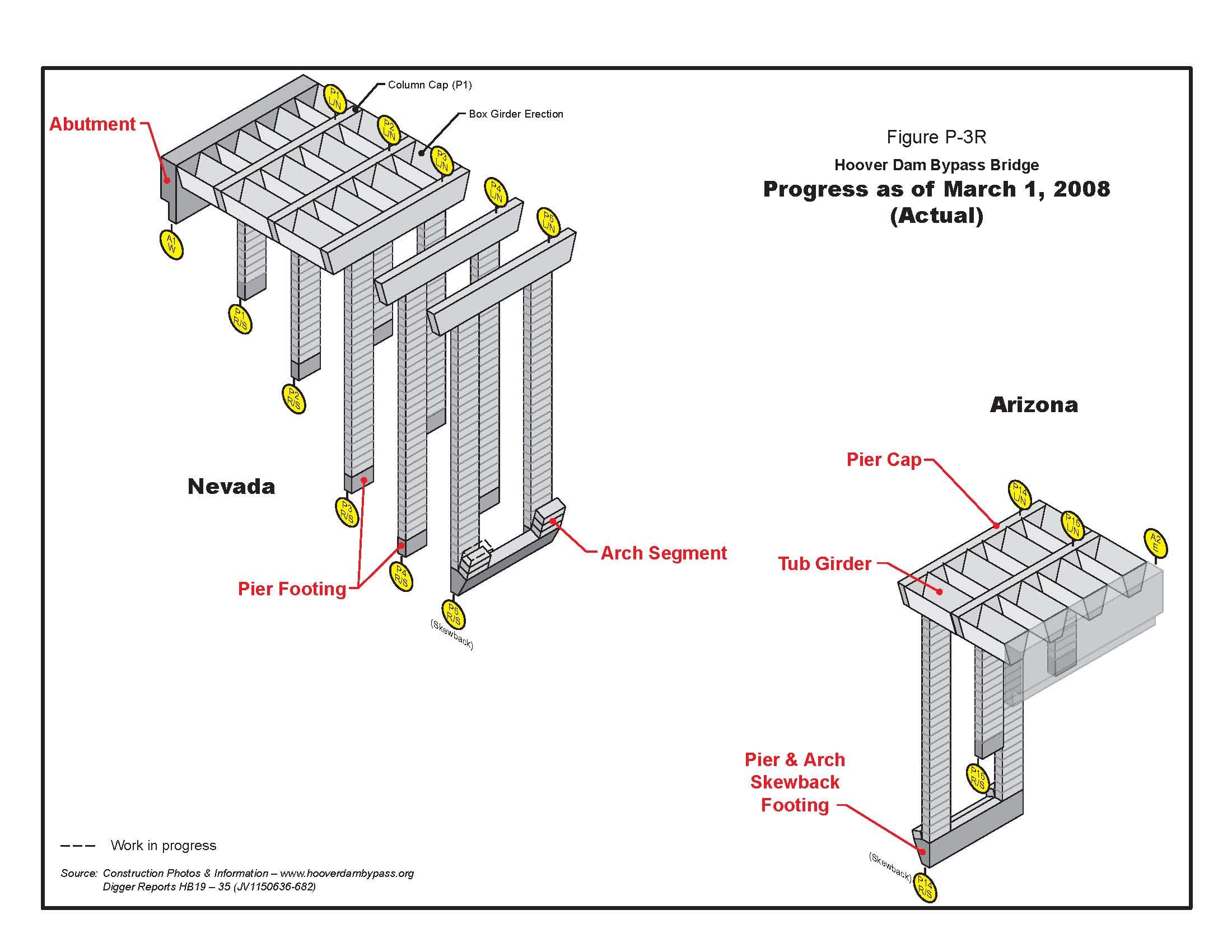 Construction Damages Expert Hoover Dam Bypass Bridge