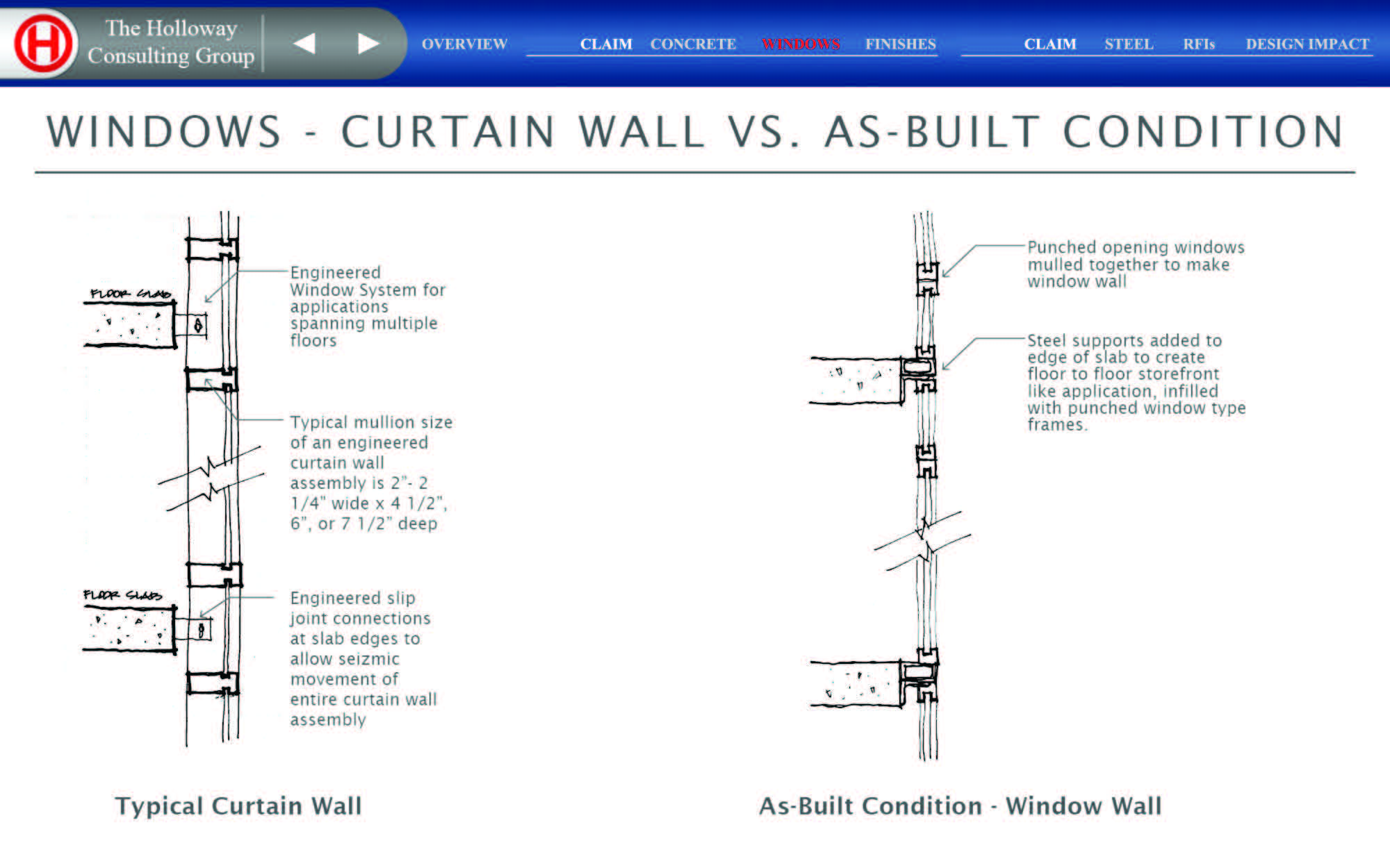 Difference Between Storefront And Curtain Wall : Construction claims consultant expert witness archive
