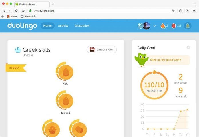 2019 Duolingo App| 7+ features, & the quality of money made