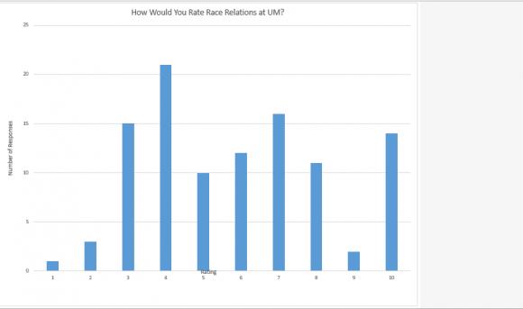 chart thing (2)