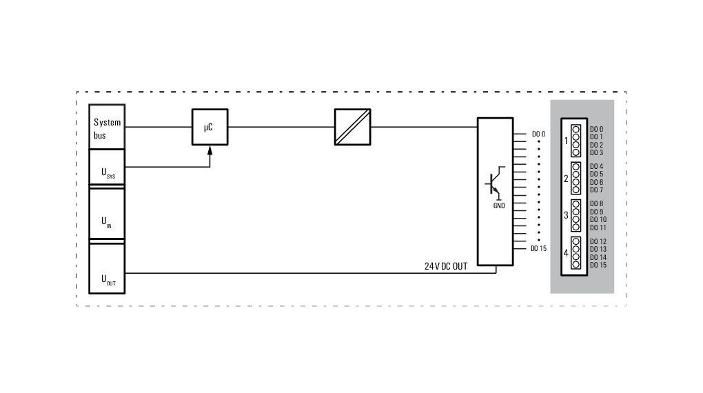 UR2016DON Remote I/O Module Digital output module Weidmüller