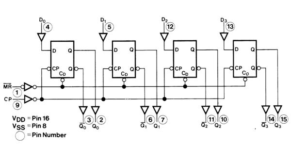 CD40175BE DATASHEET PDF