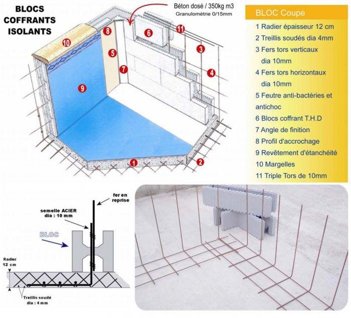 spa en kit spa beton sur mesure