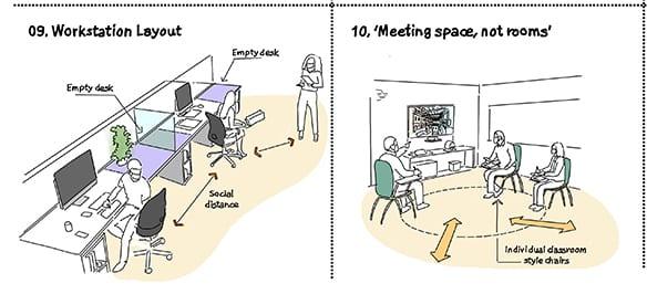 Weston Williamson + Partners comparte su guía para mantener la distancia social en la oficina