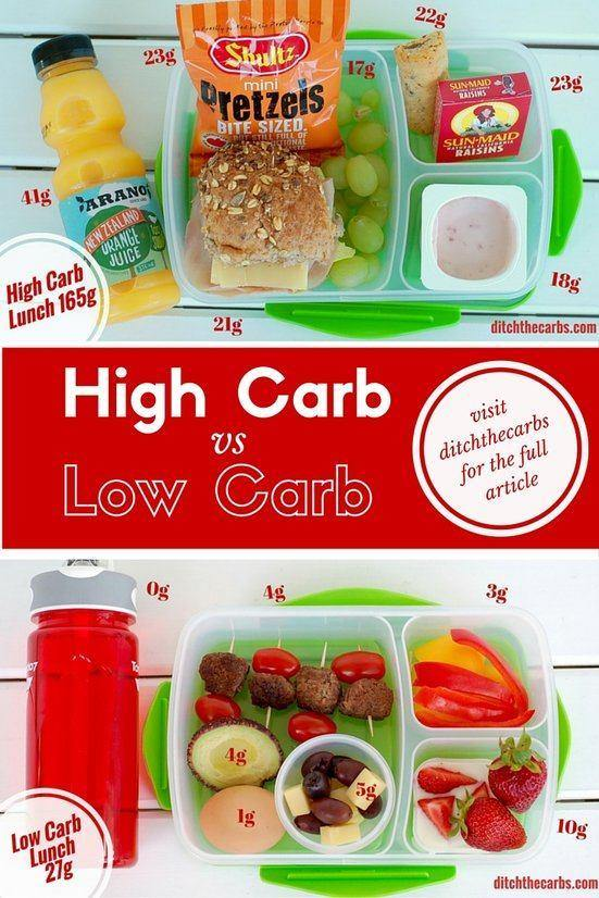 Low Carb Kids How And Why To Do It The EASY Way