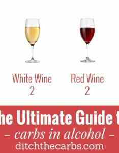 Can you still drink alcohol when living low carb see the carbs in so also ultimate guide to good bad ugly rh ditchthecarbs