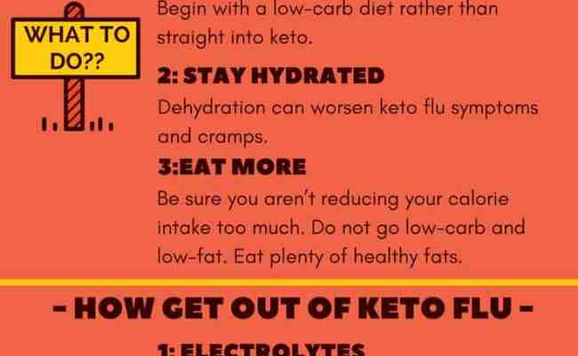 What Is Keto Flu And How To Avoid It Everything You