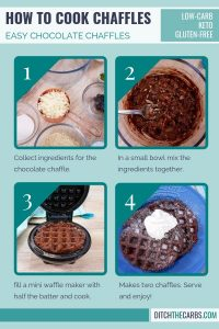 Yum! You will love this double chocolate chaffle recipe! #EasyDoubleChocolateChaffes #chaffle #ditchthecarbs #lowcarb #keto #glutenfree #sugarfree #healthyrecipes #familymeals