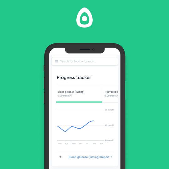 keto score and progress tracker