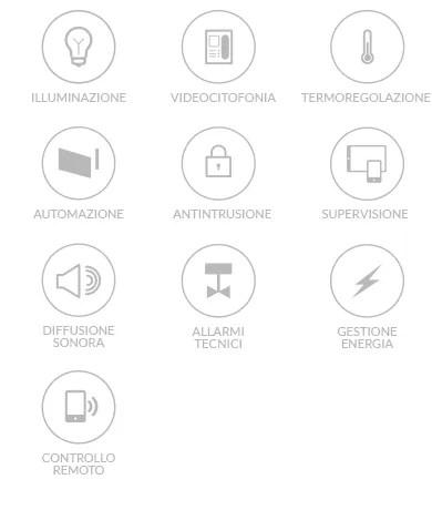 icone domotica