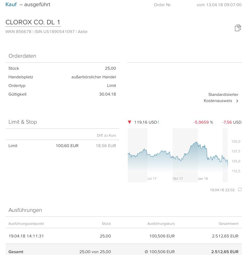 Die ausgeführte Kauforder von Clorox