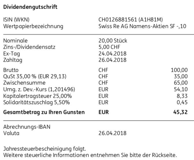 Die Abrechnung der Dividendenzahlung der Swiss Re im April 2018