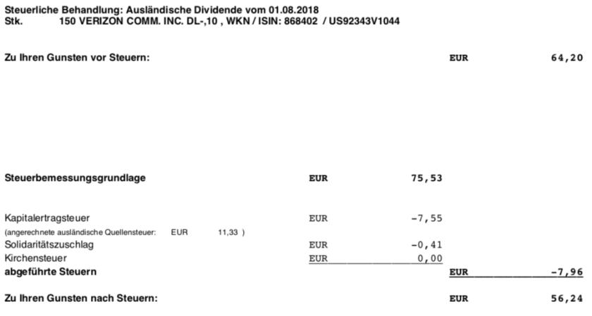 Die Steuerberechnung von Verizon im August 2018
