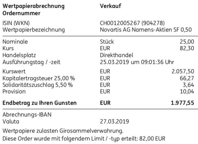 Die Originalabrechnung des Verkaufs der Novartis-Aktien im März 2019