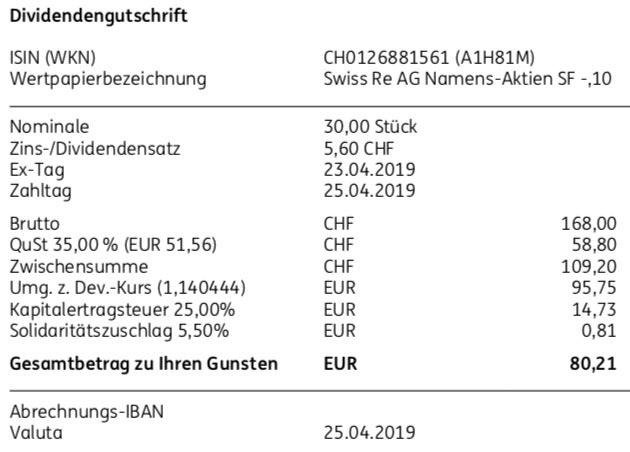 Dividendenabrechnung Swiss Re im April 2019