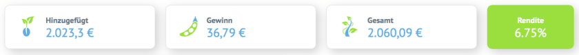 Mein Bondora Go & Grow-Konto zum 30.06.2019