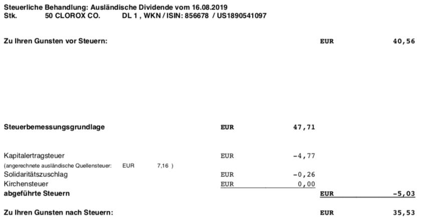 Originalabrechnung Dividendenzahlung Steuerabzug Clorox im August 2019