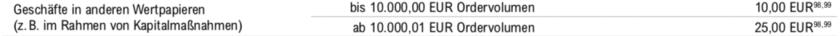 Auszug aus dem Preisverzeichnis der DKB für Privatkunden für Kapitalmaßnahmen