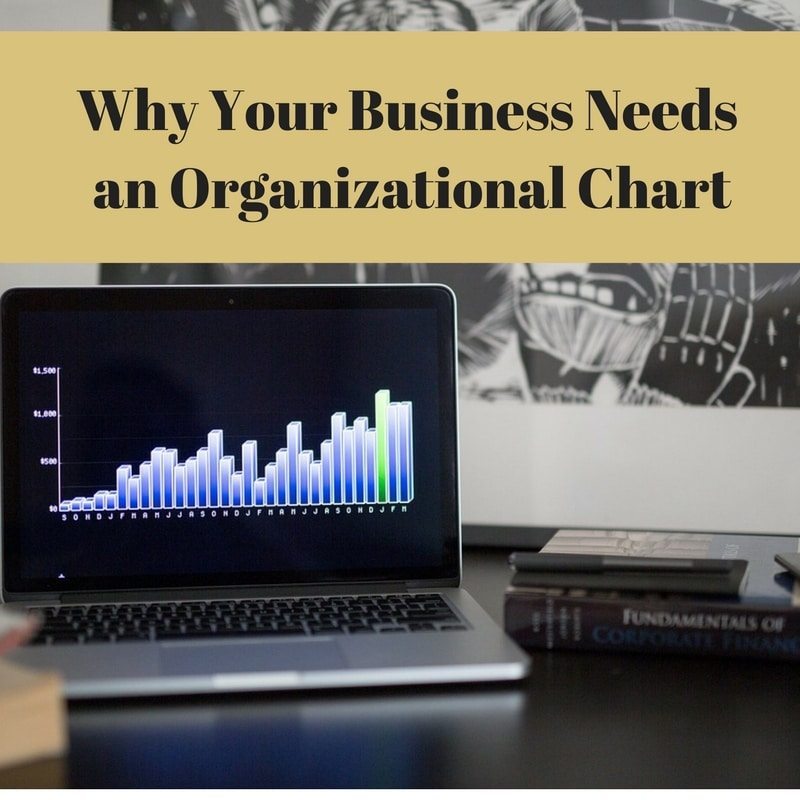 Why Your Business Needs an Organizational Chart