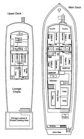 BOAT MOTOR DIAGRAMS « All Boats