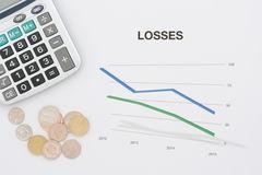 come evitare di perdere soldi con il trading