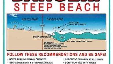 שלט אזהרה בחוף מונסטרי