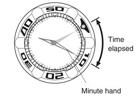 How to use a Rotating Bezel