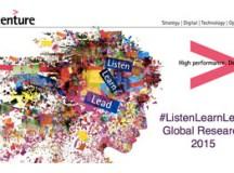 Accenture #ListenLearnLead