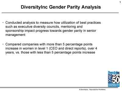 DiversityInc Gender Parity Analysis