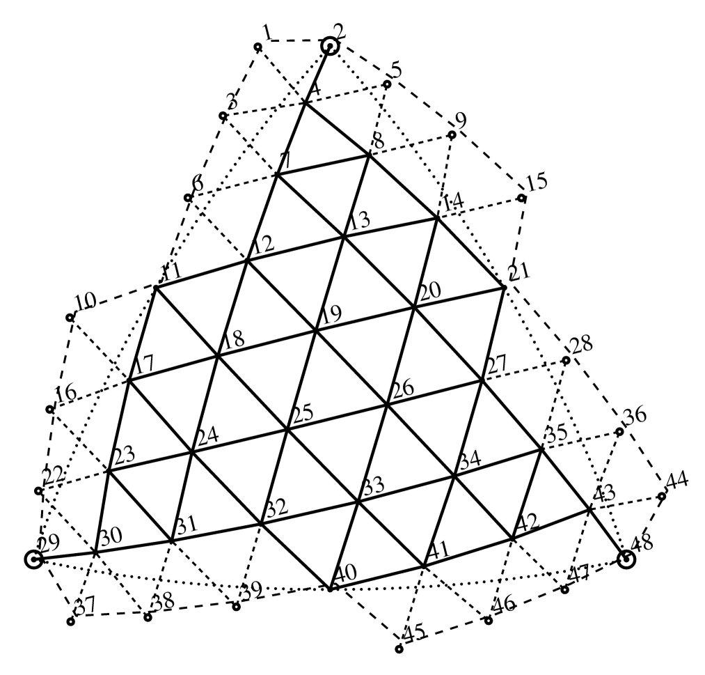 Sample Data // Divided Spheres