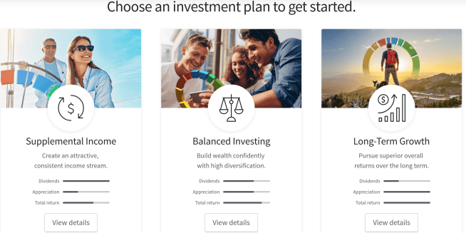 Fundrise, real estate investing, REIT