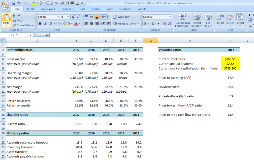 Ultimate Financial Ratios Spreadsheet For Dividend Investors 3