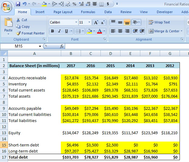 Ultimate Financial Ratios Spreadsheet For Dividend Investors 7